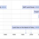 crop land cover timeline
